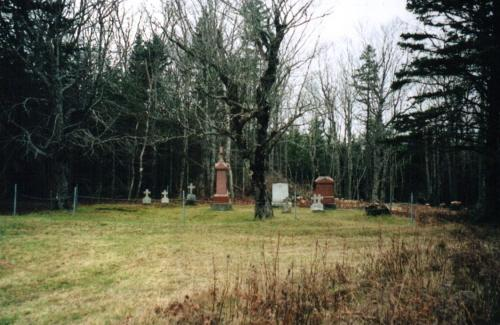 Showing context of Stewart family plot